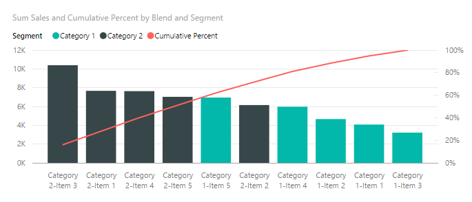 Pareto charting in powerbi power bi tips and tricks final pareto chart ccuart Images