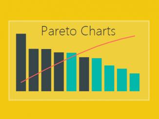 Pareto Charts in PowerBI