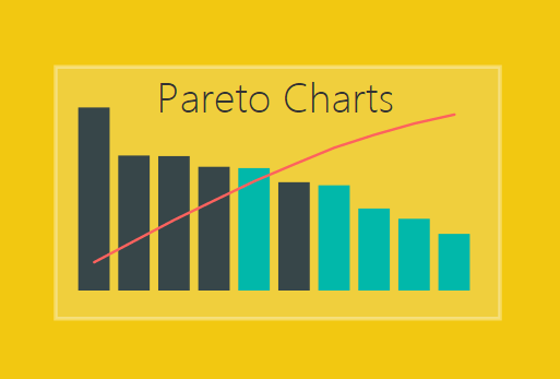 Pareto Charts in PowerBI