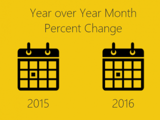 Year to Year Percent Change